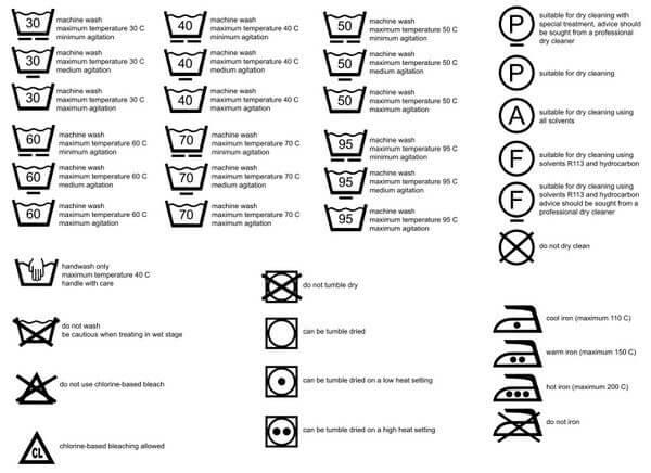 Care Symbols [PDF File] png