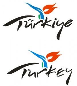 turkiye-turkey-logo