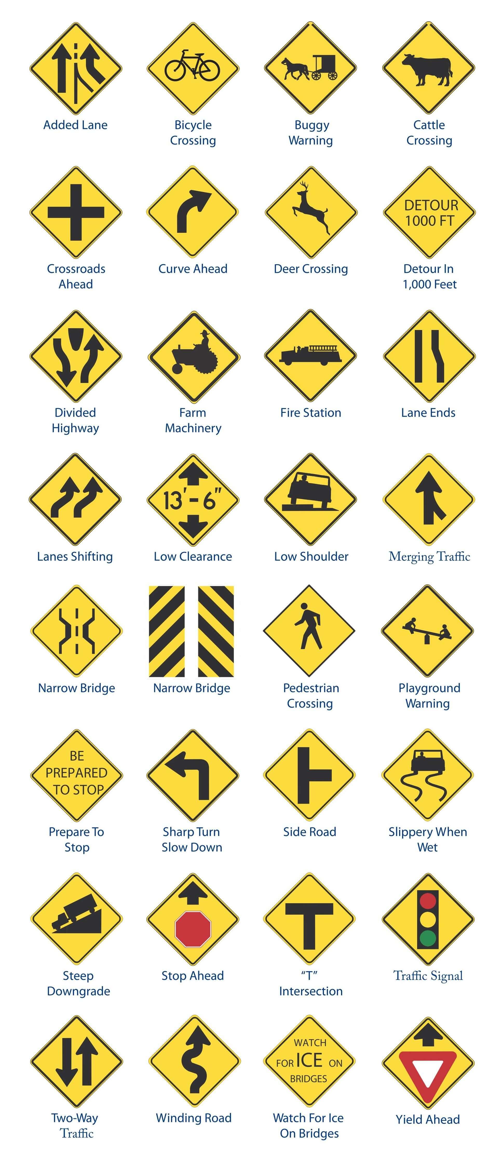 Traffic Warning Signs png
