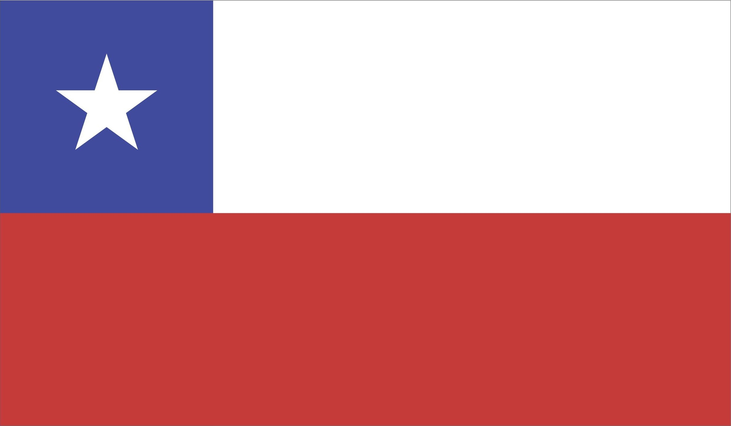 Chile Flag [chilean] Vector Icon Template Clipart Free ...