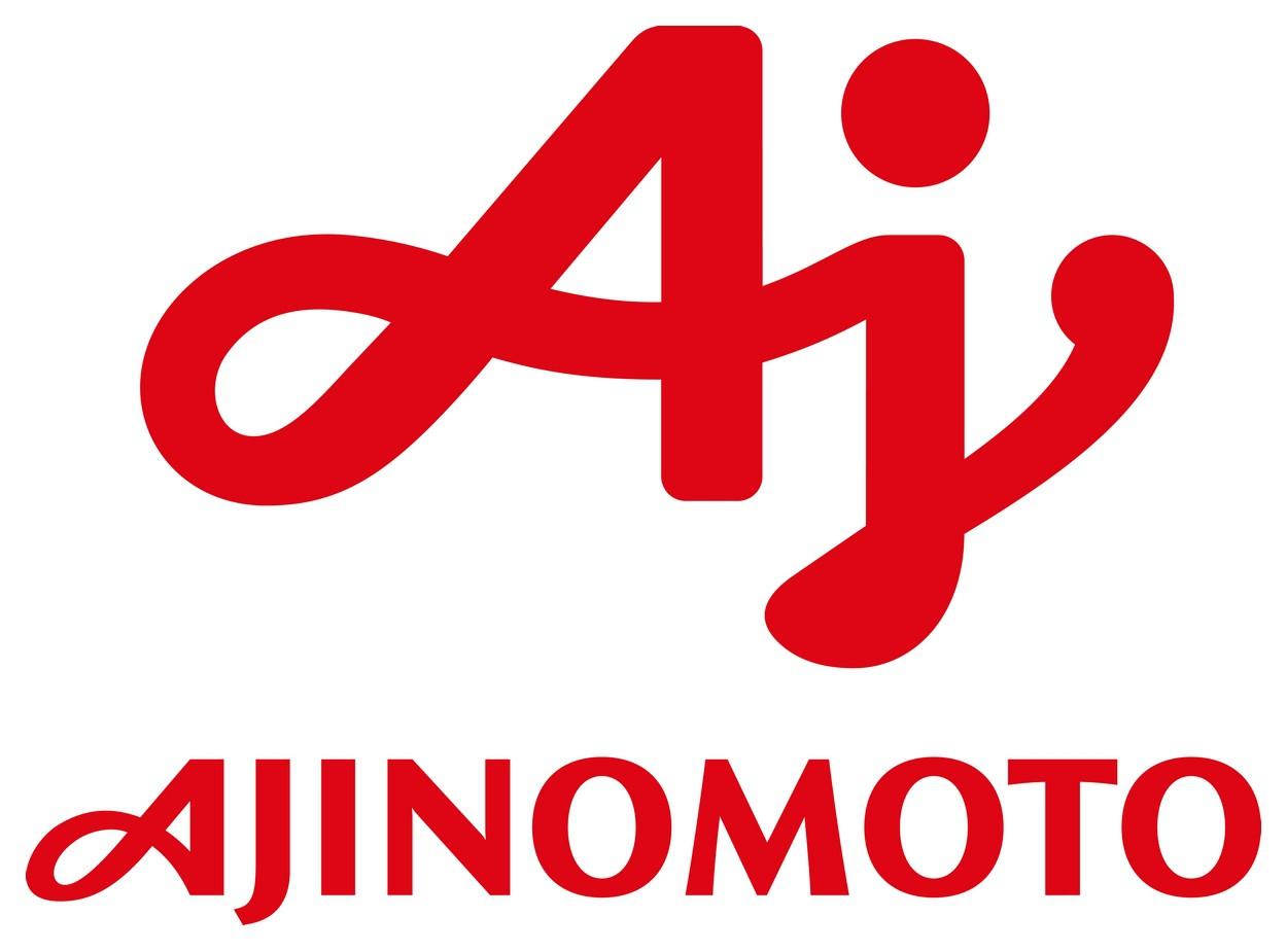 Ajinomoto Logo png