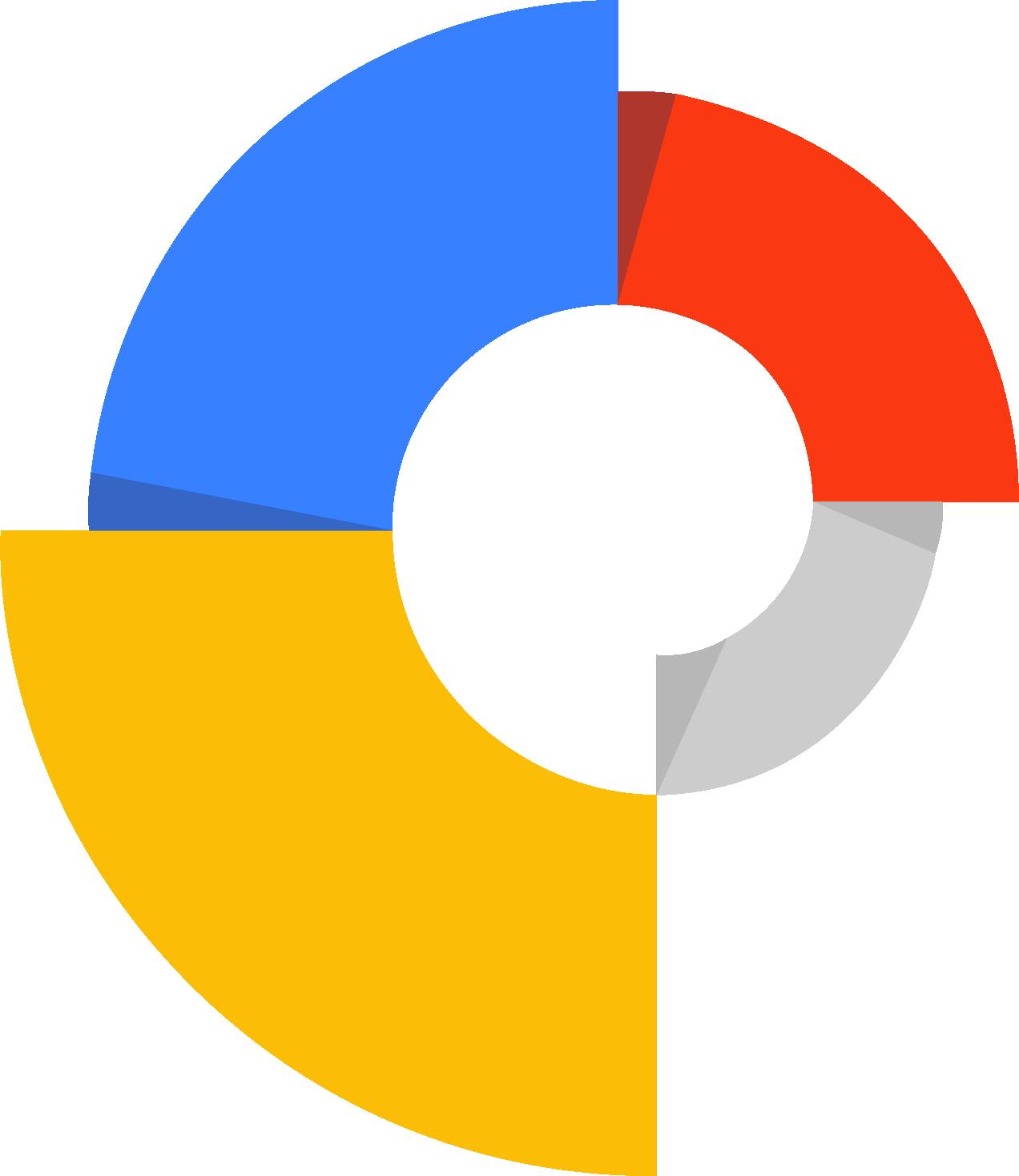 Google Web Designer Logo png